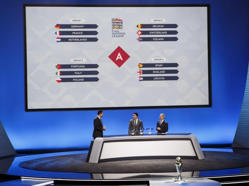 Nations League Termine